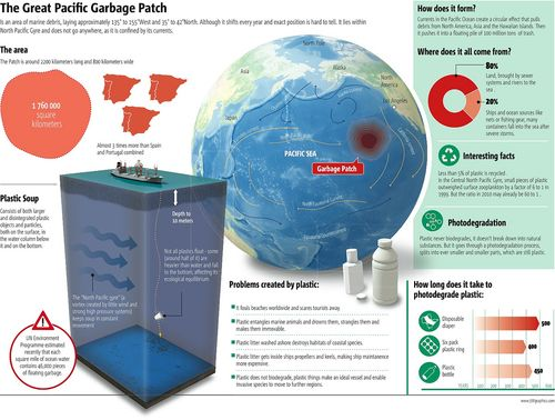 Large great-pacific-garbage-patch