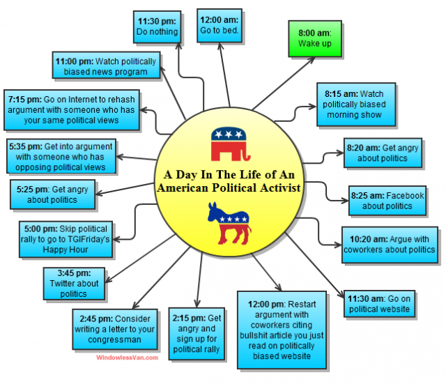 Day-in-life-political-activist-final-640x551