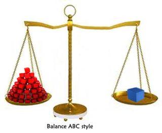 BalanceABCstyle