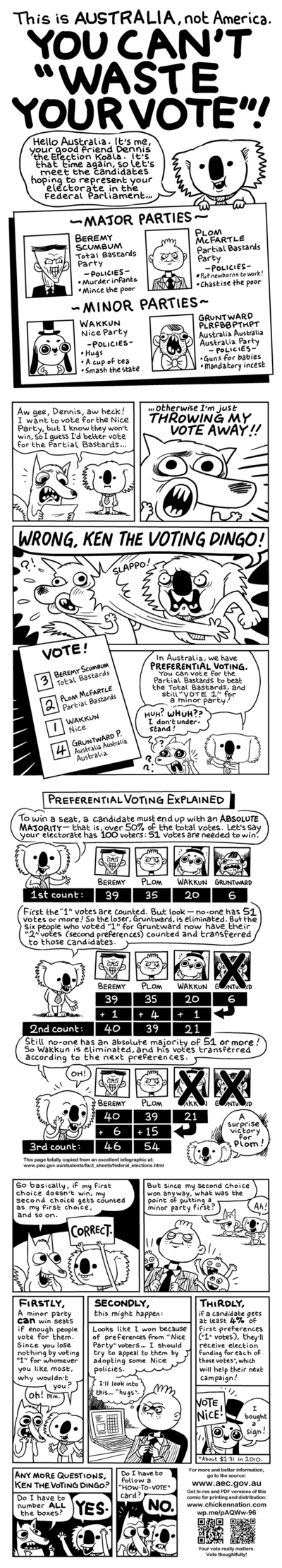 Web-700-cant-waste-vote-SINGLE-IMAGE