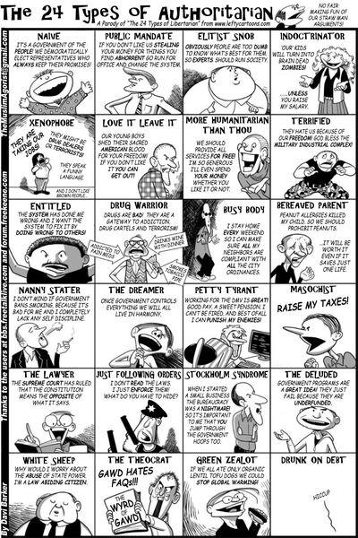 24-types-of-authoritarians---white-sheep-37324927071